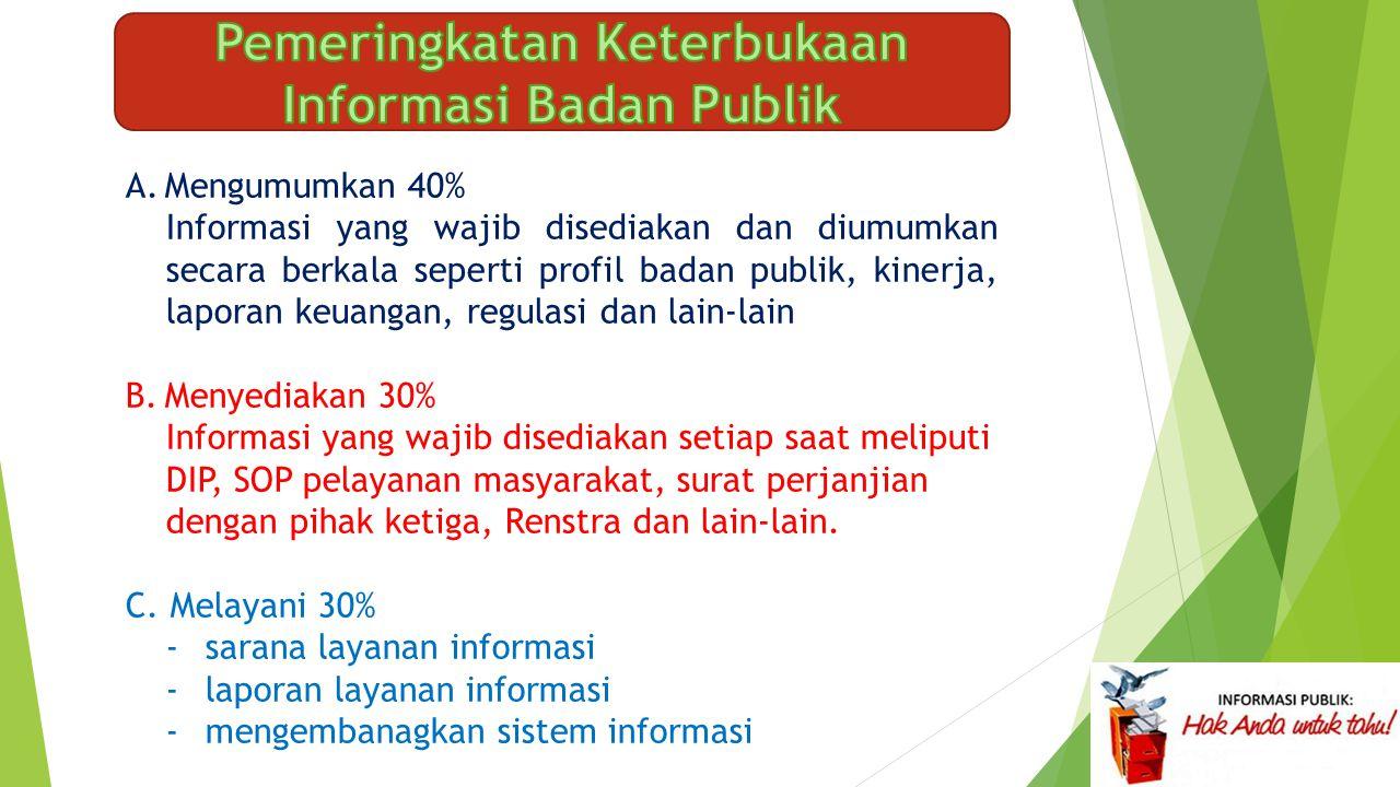 Pemeringkatan Keterbukaan Informasi Badan Publik
