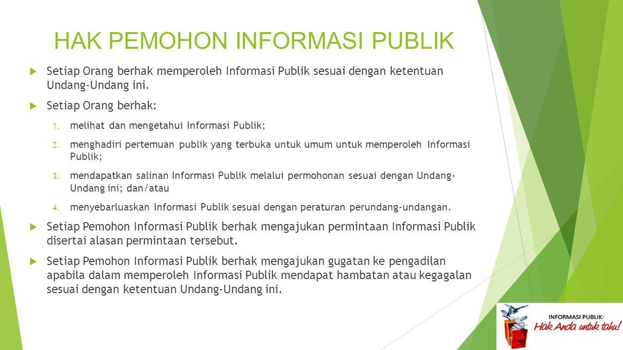 HAK PEMOHON INFORMASI PUBLIK