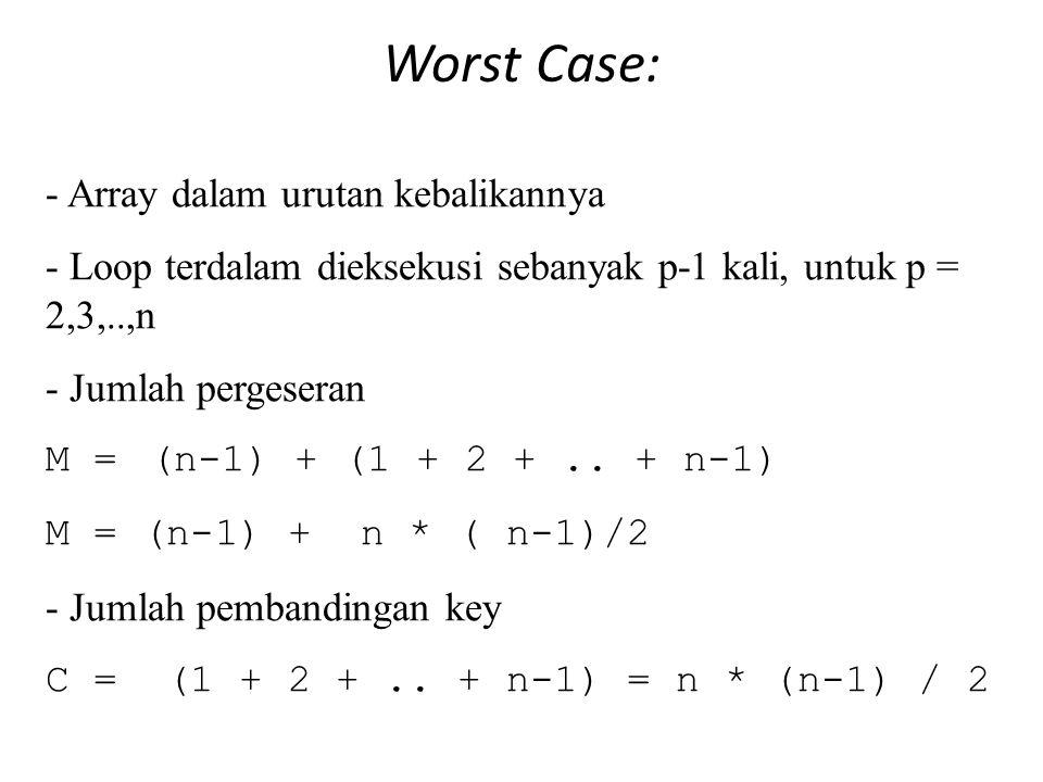 Worst Case: - Array dalam urutan kebalikannya