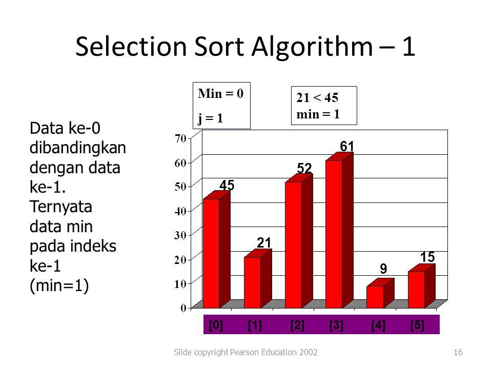 Selection Sort Algorithm – 1