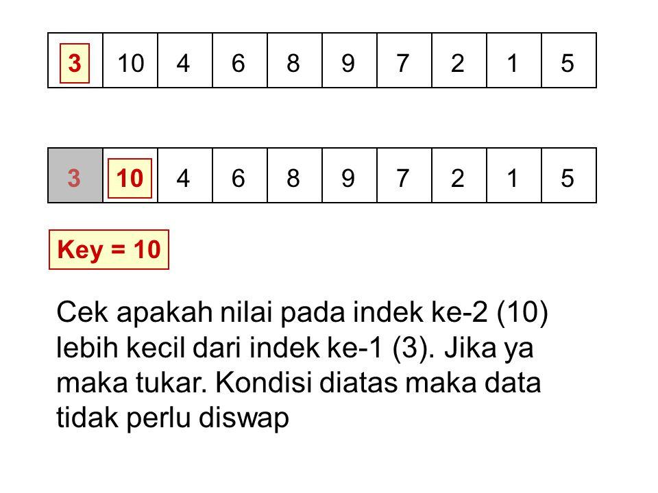 3 10. 4. 6. 8. 9. 7. 2. 1. 5. 3. 10. 4. 6. 8. 9. 7. 2. 1. 5. Key = 10.