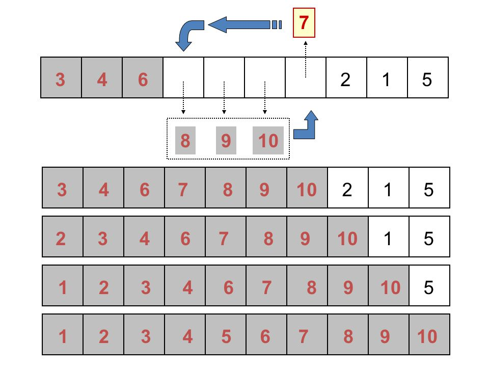 7 3. 4. 6. 2. 1. 5. 8. 9. 10. 3. 4. 6. 7. 8. 9. 10. 2. 1. 5. 2. 3. 4. 6. 7. 8.
