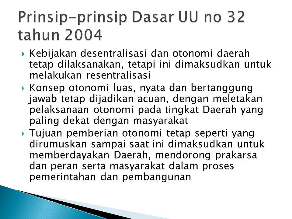 Prinsip-prinsip Dasar UU no 32 tahun 2004