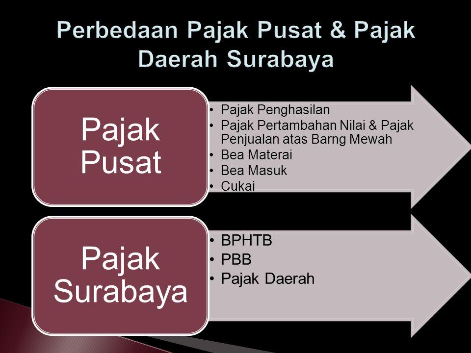 Perbedaan Pajak Pusat & Pajak Daerah Surabaya