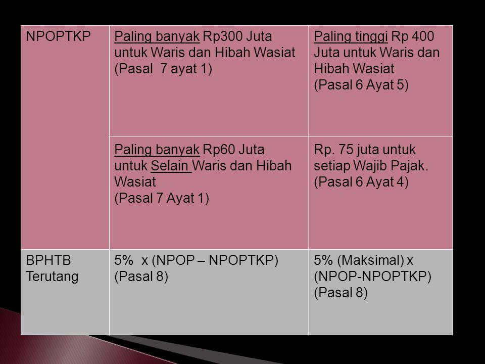 NPOPTKP Paling banyak Rp300 Juta untuk Waris dan Hibah Wasiat. (Pasal 7 ayat 1) Paling banyak Rp60 Juta untuk Selain Waris dan Hibah Wasiat.