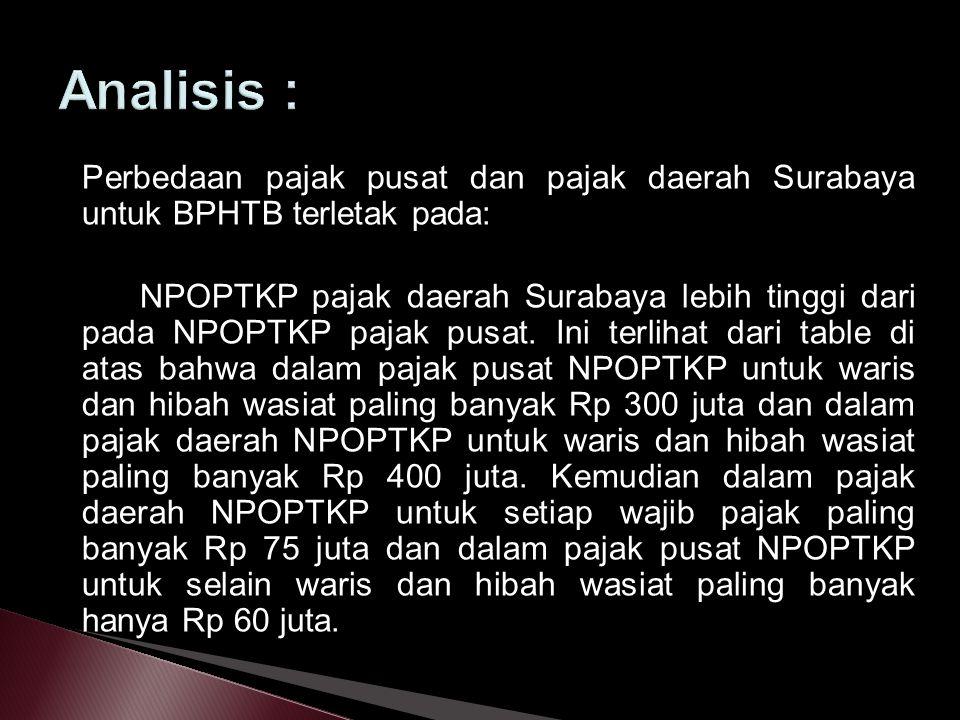 Analisis : Perbedaan pajak pusat dan pajak daerah Surabaya untuk BPHTB terletak pada: