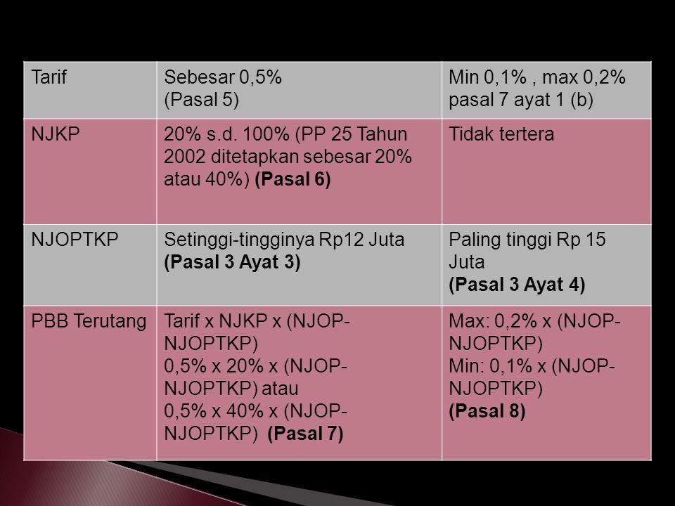 Tarif Sebesar 0,5% (Pasal 5) Min 0,1% , max 0,2% pasal 7 ayat 1 (b) NJKP.