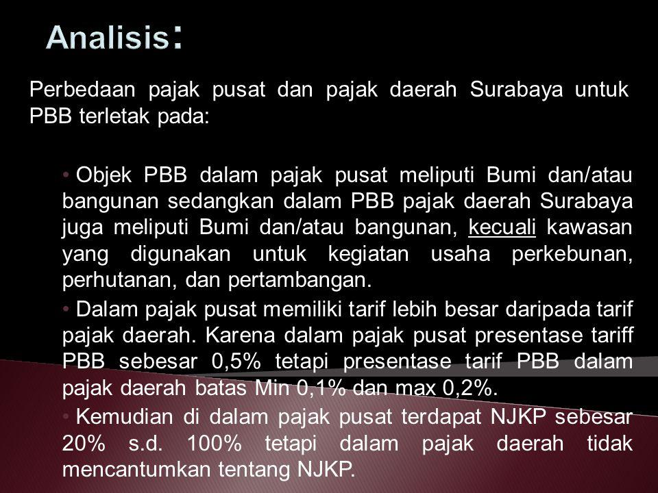 Analisis: Perbedaan pajak pusat dan pajak daerah Surabaya untuk PBB terletak pada: