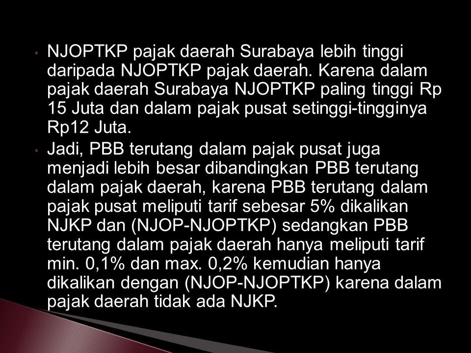 NJOPTKP pajak daerah Surabaya lebih tinggi daripada NJOPTKP pajak daerah. Karena dalam pajak daerah Surabaya NJOPTKP paling tinggi Rp 15 Juta dan dalam pajak pusat setinggi-tingginya Rp12 Juta.
