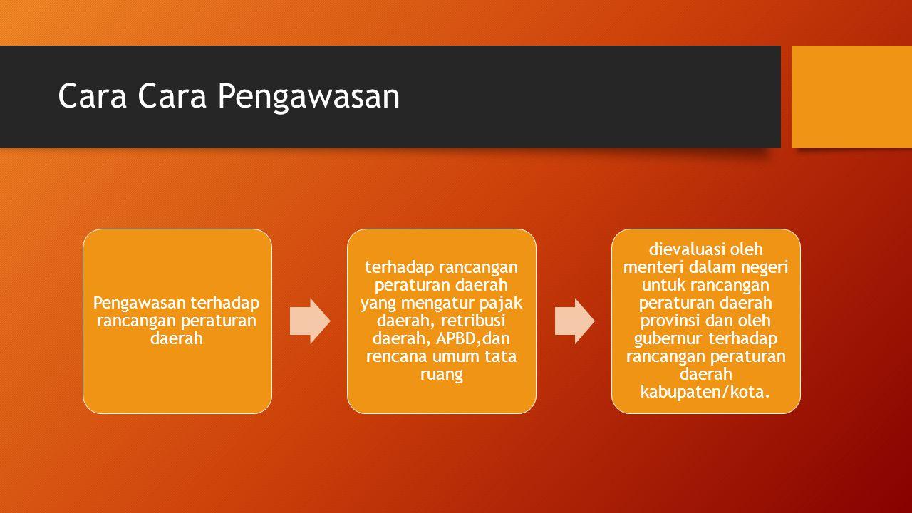 Pengawasan terhadap rancangan peraturan daerah