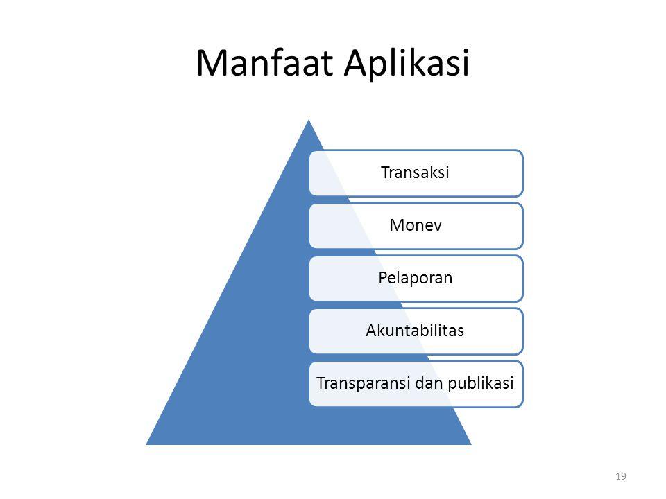 Transparansi dan publikasi