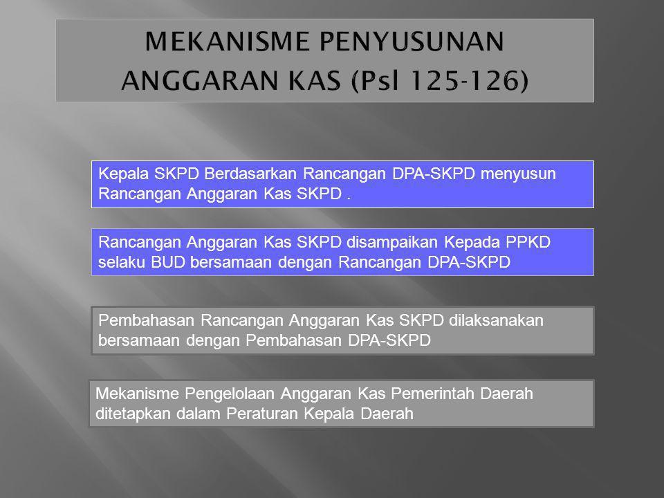 MEKANISME PENYUSUNAN ANGGARAN KAS (Psl 125-126)