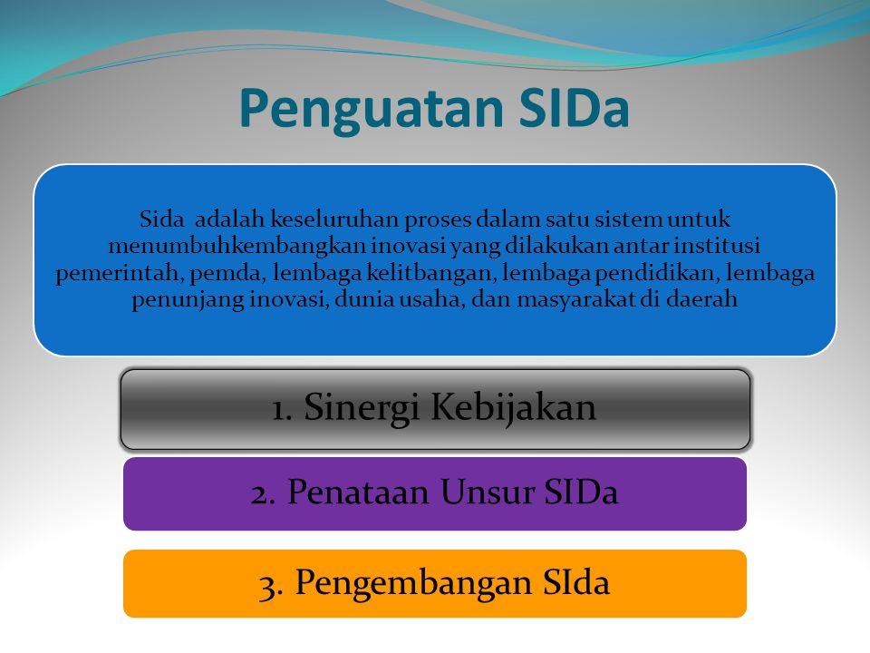 Penguatan SIDa 1. Sinergi Kebijakan