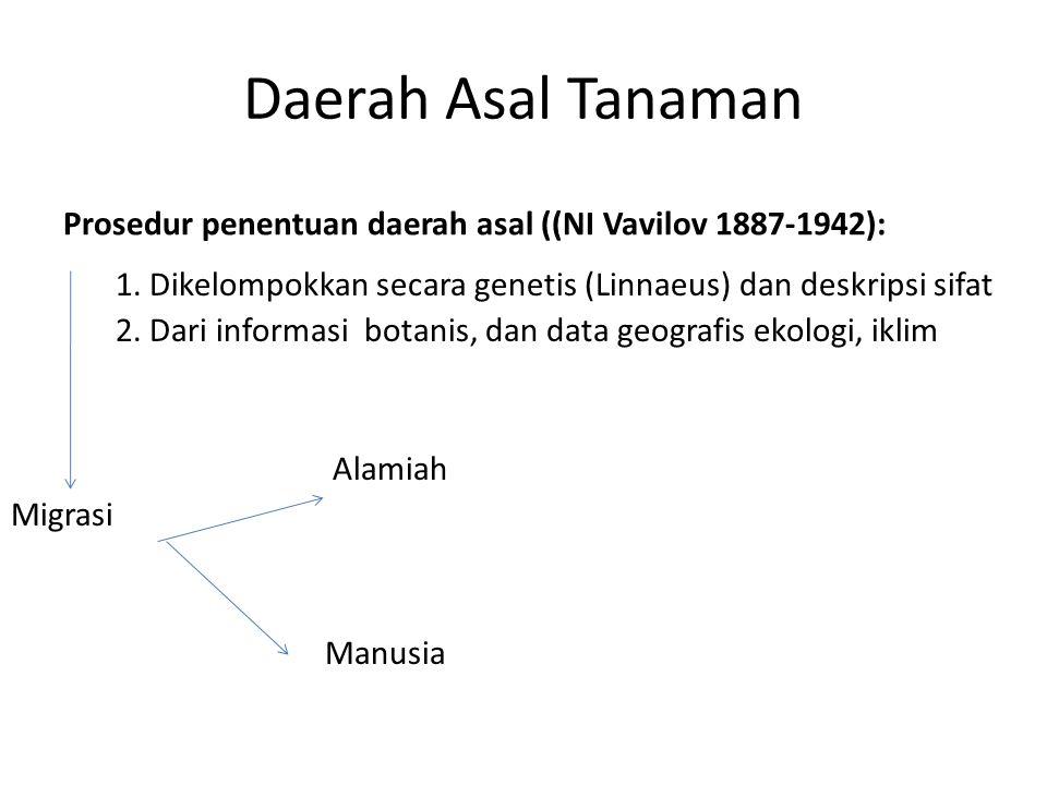 Daerah Asal Tanaman Prosedur penentuan daerah asal ((NI Vavilov 1887-1942): 1. Dikelompokkan secara genetis (Linnaeus) dan deskripsi sifat.