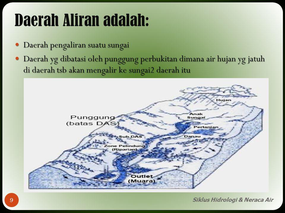 Daerah Aliran adalah: Daerah pengaliran suatu sungai