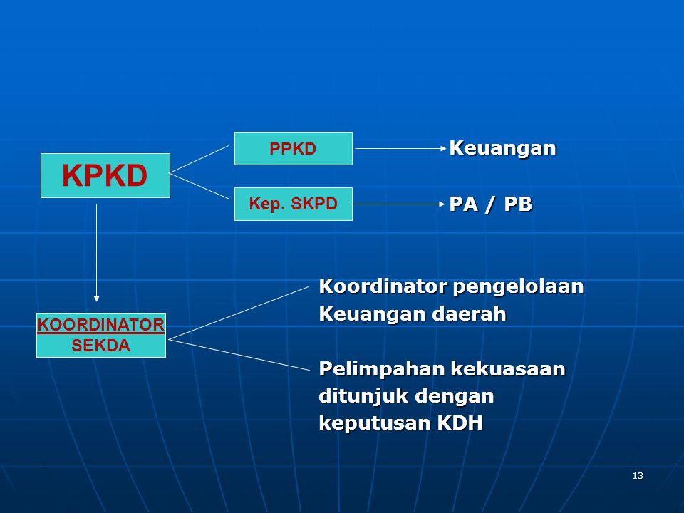 KPKD Keuangan PA / PB Koordinator pengelolaan Keuangan daerah