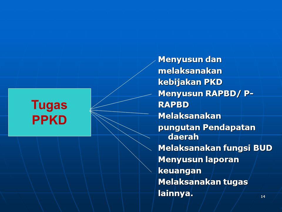 Menyusun dan melaksanakan kebijakan PKD Menyusun RAPBD/ P- RAPBD Melaksanakan pungutan Pendapatan daerah Melaksanakan fungsi BUD Menyusun laporan keuangan Melaksanakan tugas lainnya.