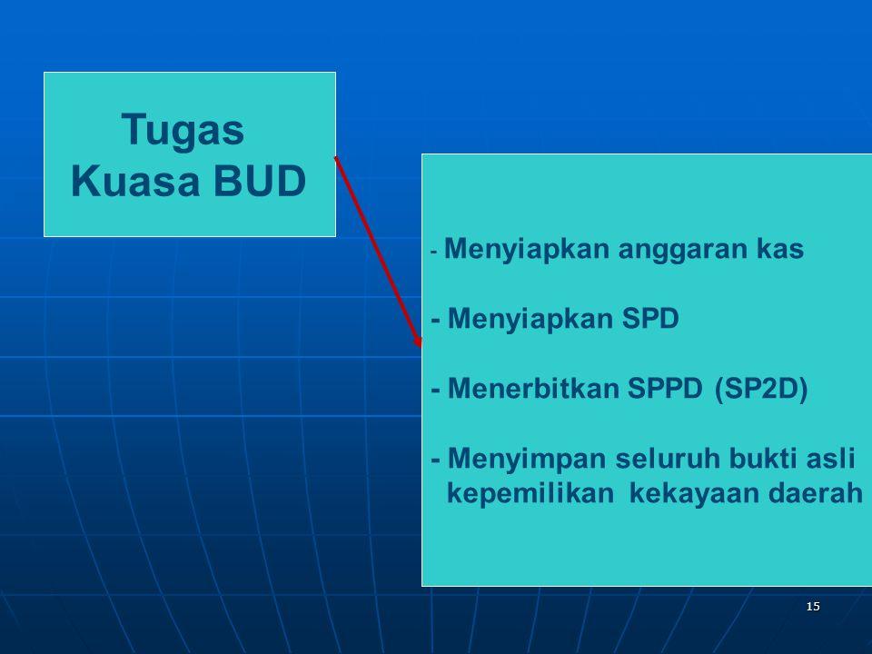Tugas Kuasa BUD - Menyiapkan SPD - Menerbitkan SPPD (SP2D)