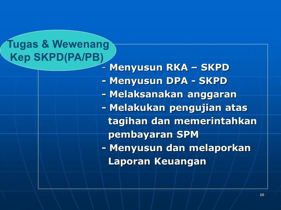 Tugas & Wewenang Kep SKPD(PA/PB)