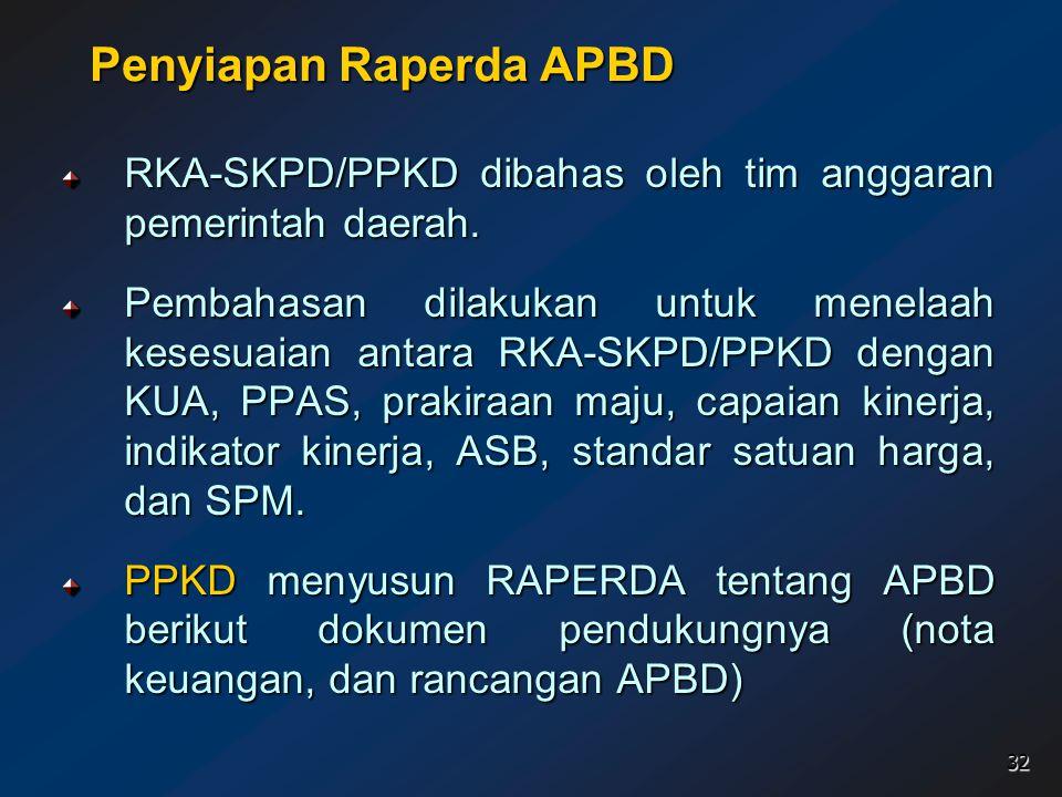 Penyiapan Raperda APBD