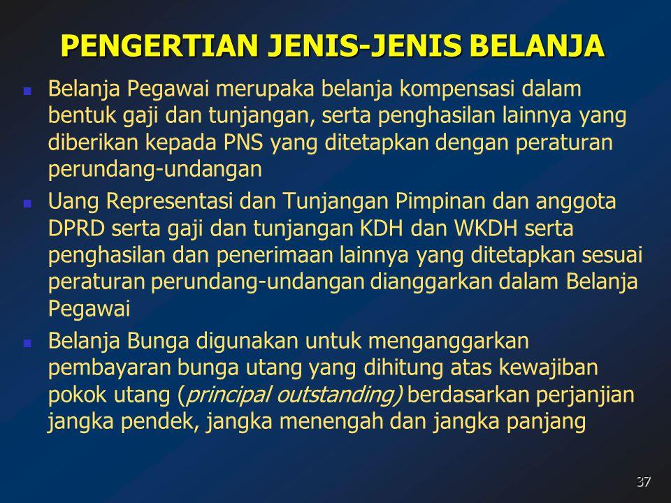 PENGERTIAN JENIS-JENIS BELANJA