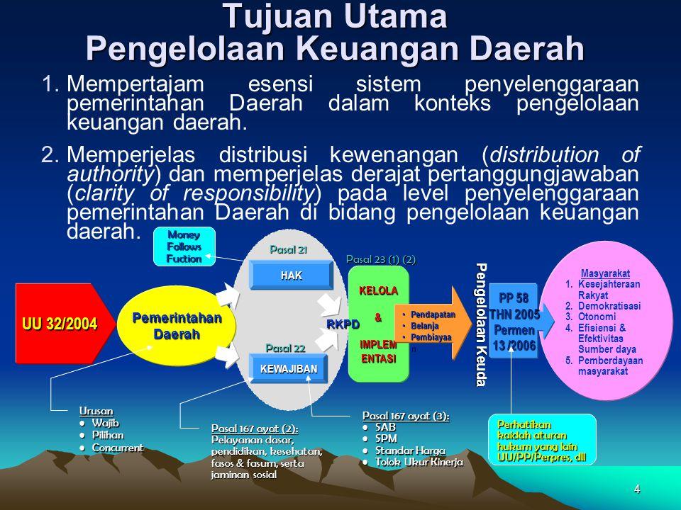 Tujuan Utama Pengelolaan Keuangan Daerah