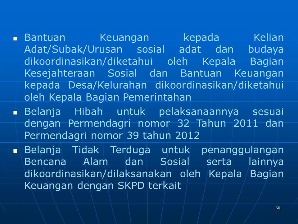 Bantuan Keuangan kepada Kelian Adat/Subak/Urusan sosial adat dan budaya dikoordinasikan/diketahui oleh Kepala Bagian Kesejahteraan Sosial dan Bantuan Keuangan kepada Desa/Kelurahan dikoordinasikan/diketahui oleh Kepala Bagian Pemerintahan