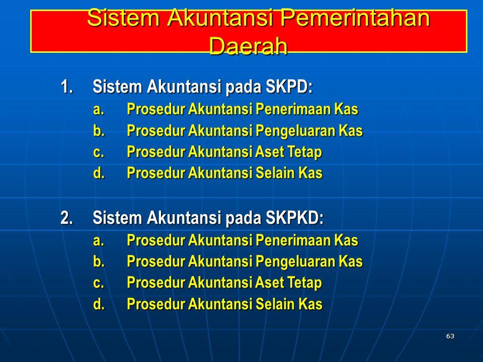 Sistem Akuntansi Pemerintahan Daerah