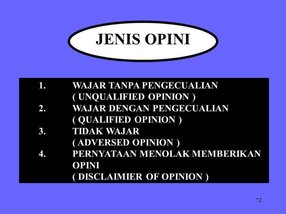 JENIS OPINI WAJAR TANPA PENGECUALIAN ( UNQUALIFIED OPINION )
