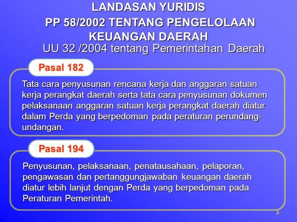 LANDASAN YURIDIS PP 58/2002 TENTANG PENGELOLAAN KEUANGAN DAERAH