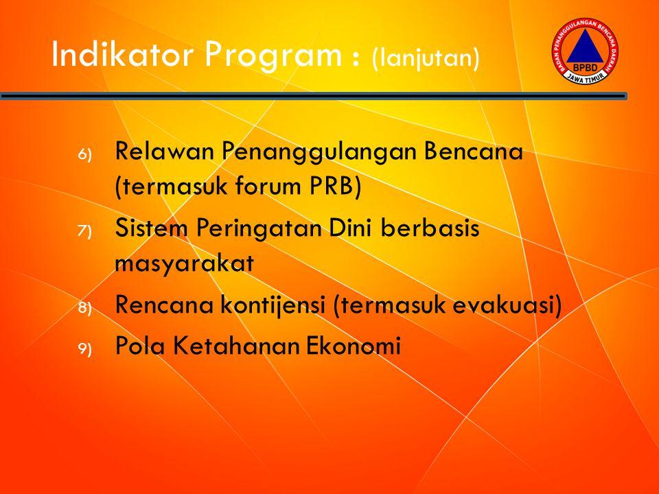 Indikator Program : (lanjutan)