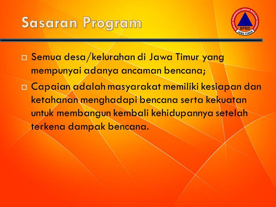 Sasaran Program Semua desa/kelurahan di Jawa Timur yang mempunyai adanya ancaman bencana;