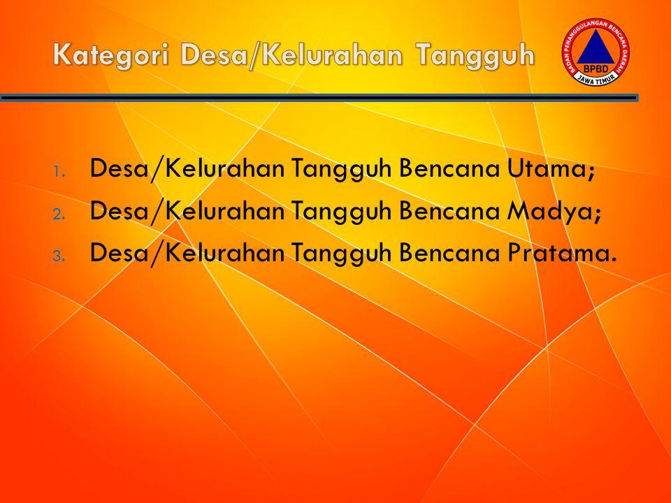 Kategori Desa/Kelurahan Tangguh