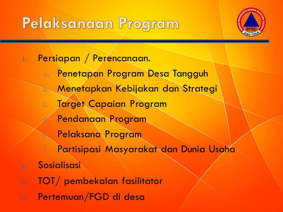 Pelaksanaan Program Persiapan / Perencanaan.