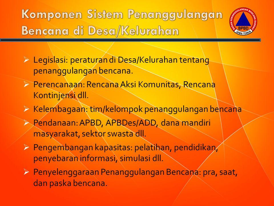 Komponen Sistem Penanggulangan Bencana di Desa/Kelurahan