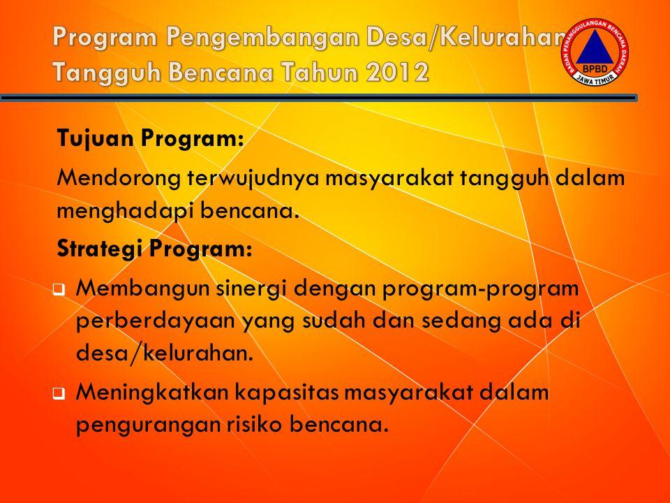 Program Pengembangan Desa/Kelurahan Tangguh Bencana Tahun 2012