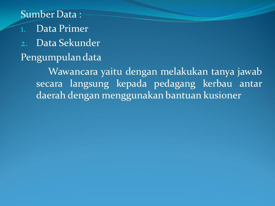 Sumber Data : Data Primer. Data Sekunder. Pengumpulan data.