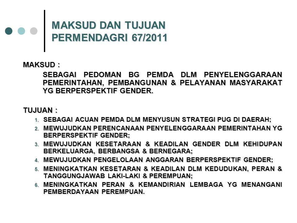 MAKSUD DAN TUJUAN PERMENDAGRI 67/2011