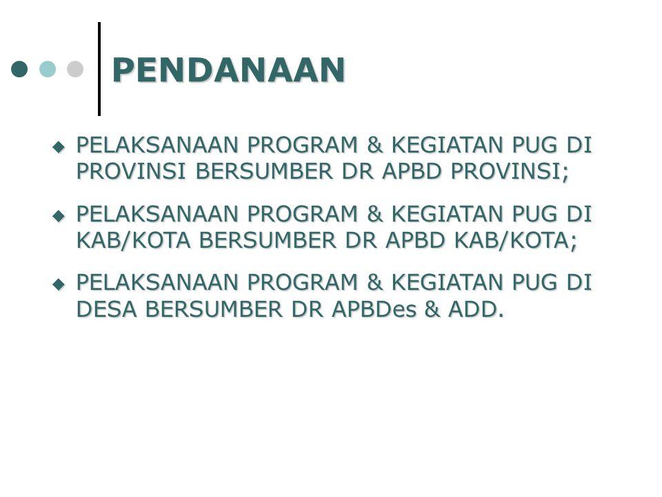 PENDANAAN PELAKSANAAN PROGRAM & KEGIATAN PUG DI PROVINSI BERSUMBER DR APBD PROVINSI;