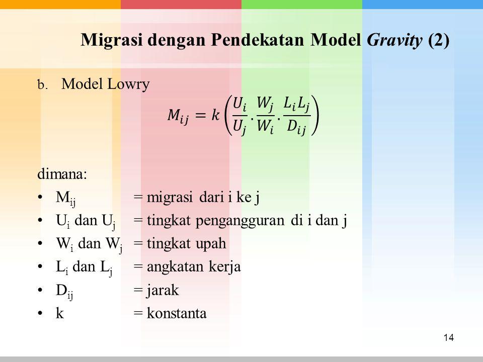 Migrasi dengan Pendekatan Model Gravity (2)