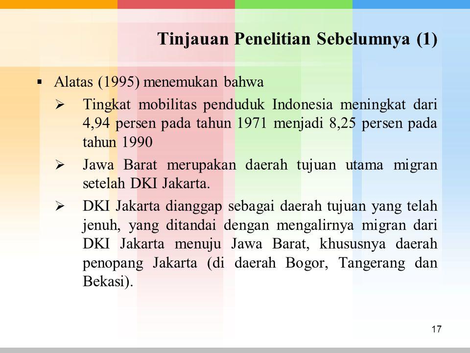 Tinjauan Penelitian Sebelumnya (1)