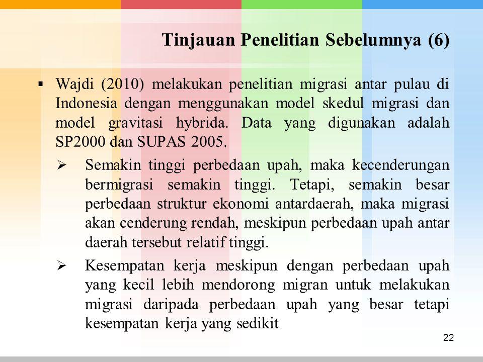 Tinjauan Penelitian Sebelumnya (6)