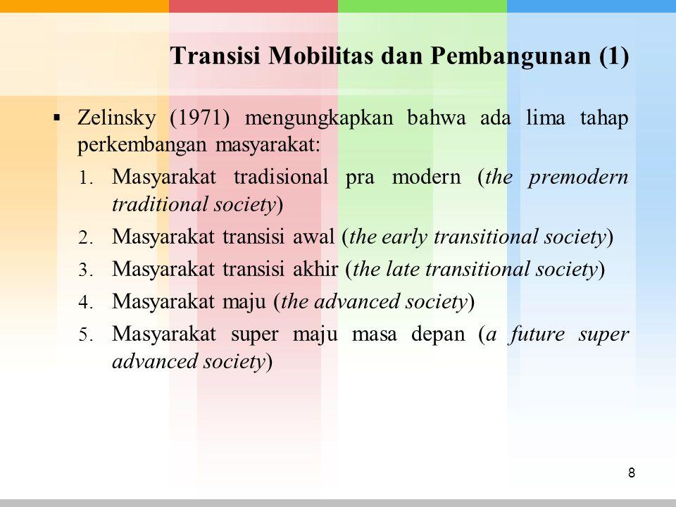 Transisi Mobilitas dan Pembangunan (1)