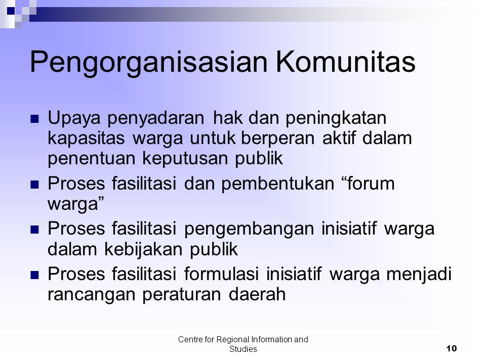 Pengorganisasian Komunitas