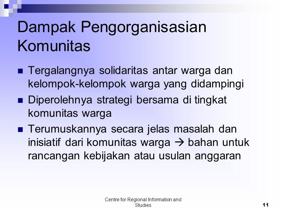 Dampak Pengorganisasian Komunitas