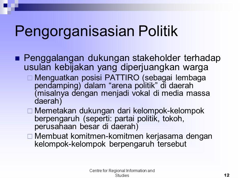 Pengorganisasian Politik