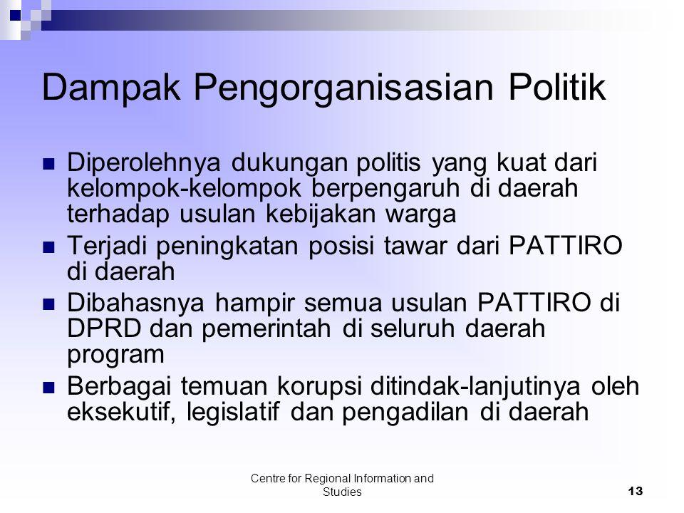 Dampak Pengorganisasian Politik