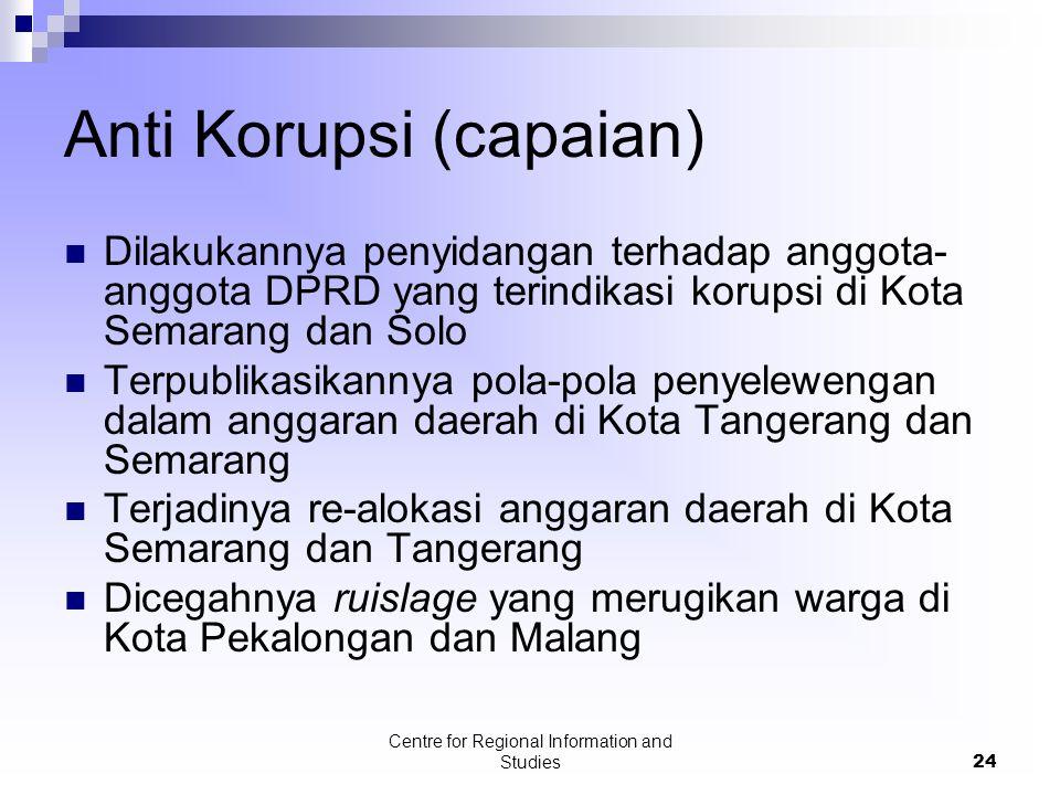Anti Korupsi (capaian)