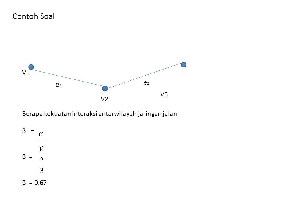 Contoh Soal V 1. e2. e1. V3. V2. Berapa kekuatan interaksi antarwilayah jaringan jalan. β =