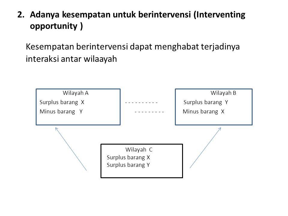 2. Adanya kesempatan untuk berintervensi (Interventing opportunity )